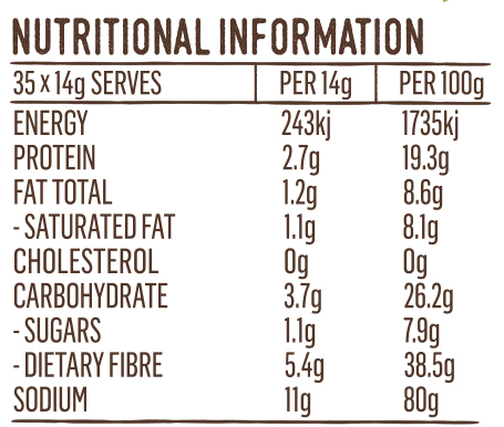 Niulife_Nutritional_info